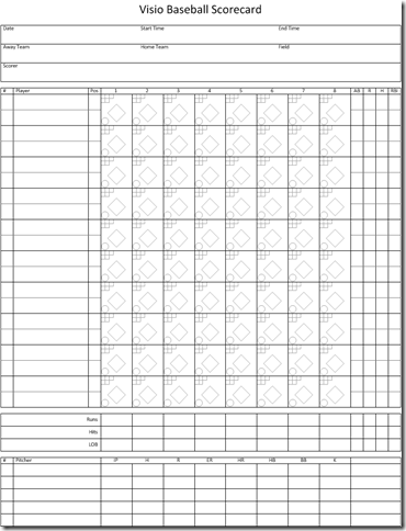 Baseball Score Sheet 2019
