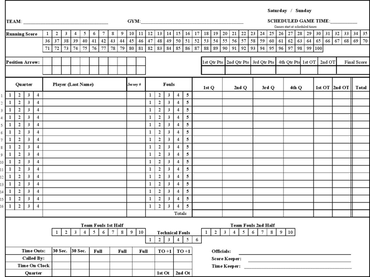 youth basketball score sheet printable basketball scores. Black Bedroom Furniture Sets. Home Design Ideas