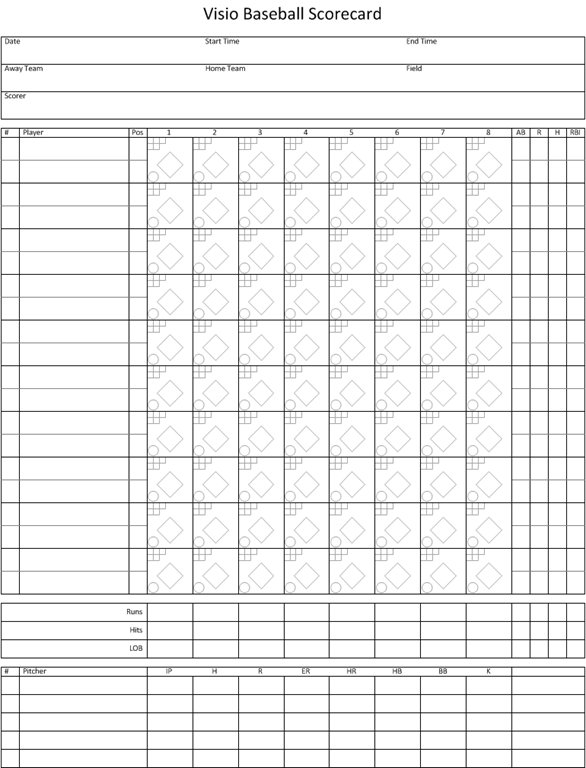 score sheet for baseball 2019